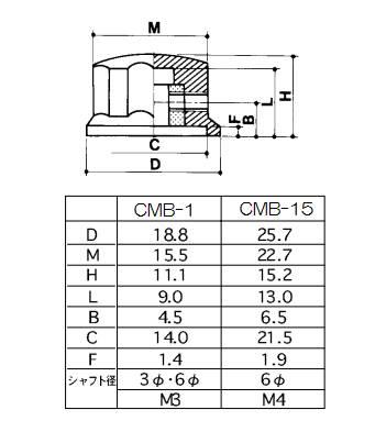 CMB-1G-R