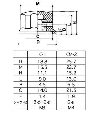 C-1 6φ