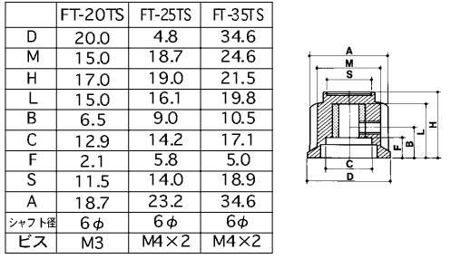 FT-35TS