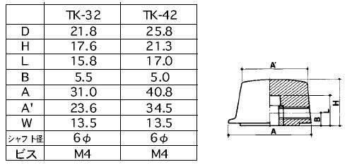 TK-42