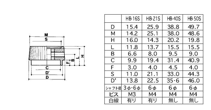 HB-16S