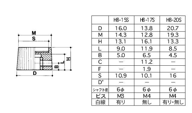 HB-20S