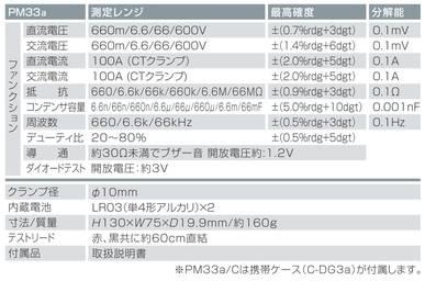 PM33a/C